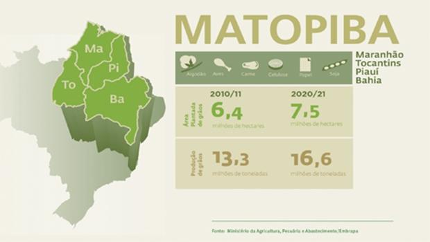 matopiba-Mapa